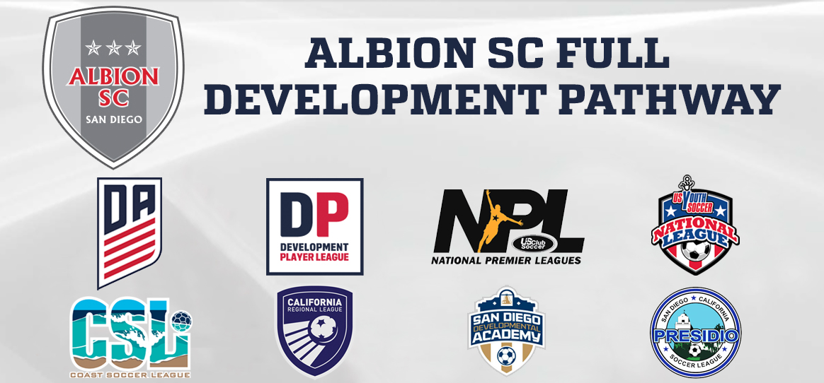 ALBION SC FULL DEVELOPMENT PATHWAY